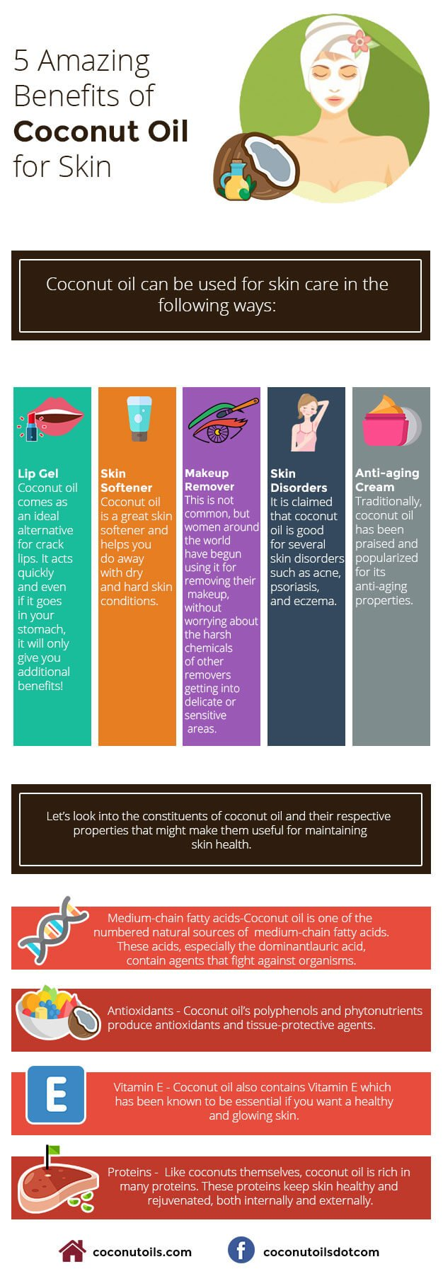 infographics on 5 Amazing Benefits of Coconut Oil for Skin